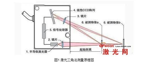 飞机姿态仪原理